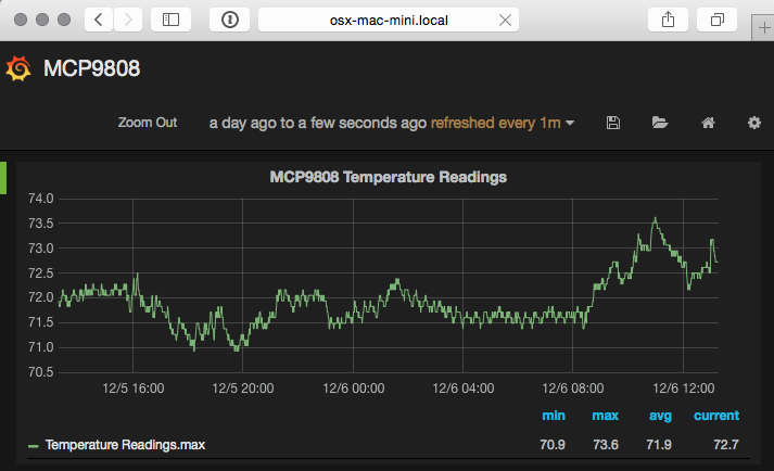 grafana_dashboard_preview.png
