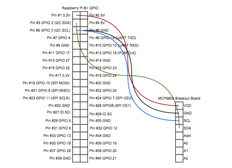 mcp9808_wiring_diagram.png